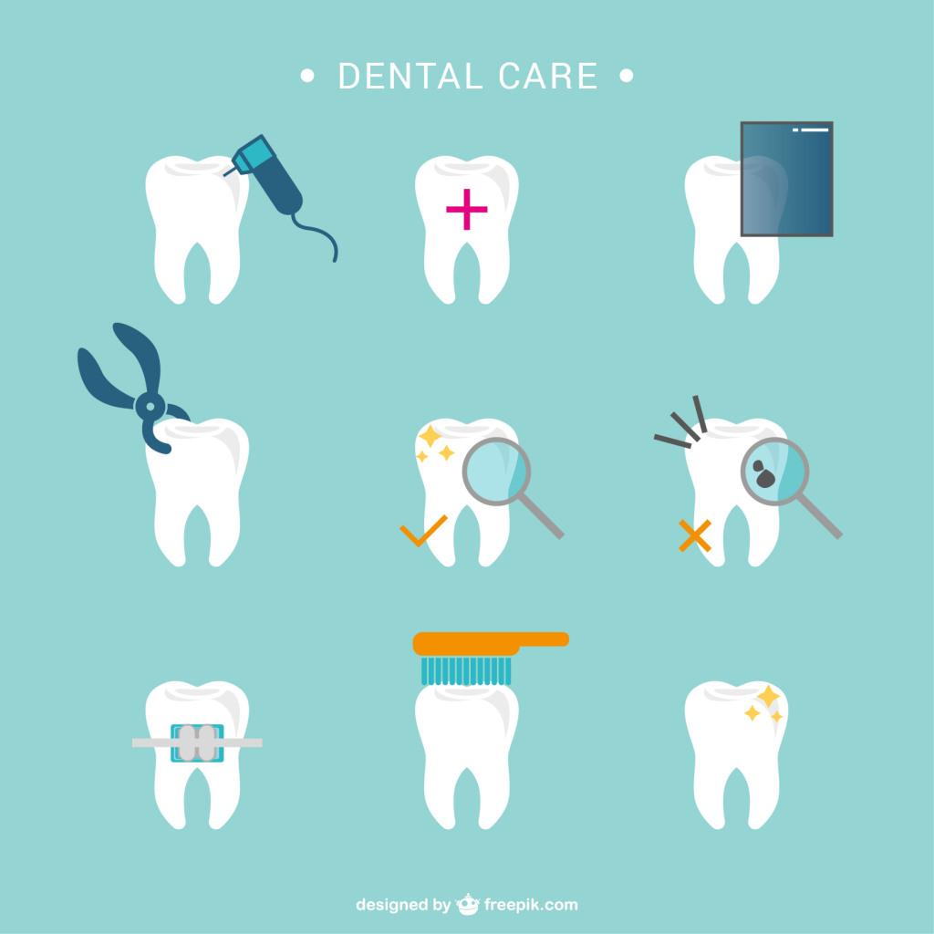 歯医者(歯科医院)マーケティング戦略【インターネットで競合に勝つ】